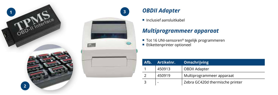 odbII adapter